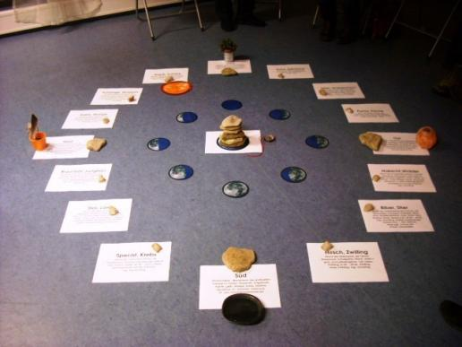 Year Wheel temporary, in a seminar room for instructional purposes for a Year Forecast in 2012.  Medizinrad vorübergehend in einen Seminarraum für einen Jahresvorschau in 2012, auch als Lehrhilfsmittel.